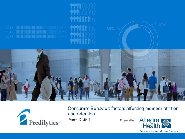 Consumer Behavior: factors affecting member attrition and retention March 19, 2014 Prepared for: Partners Summit, Las Vegas