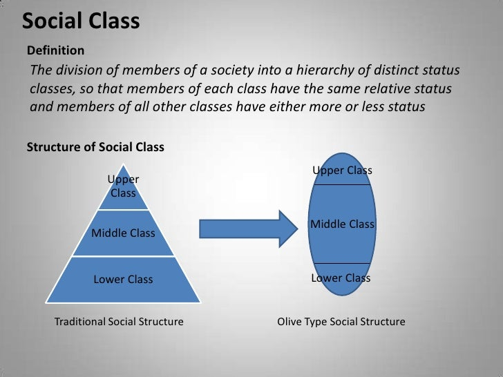 "class structure and division in lithuanian Difficult to define a ""middle class"" (ie upper middle, middle middle and lower middle) probably the largest class group in the united states – because being middle class is more that just income, about lifestyles and resources, etc."