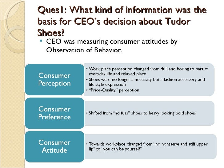 Consumer behavior towards fasion essay