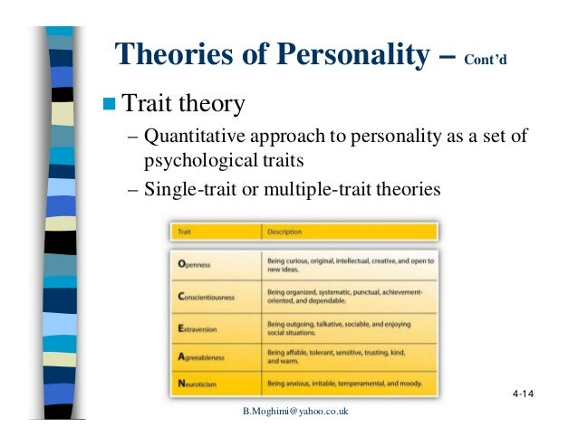 personality and lifestyle in consumer behaviour Keywords: personality, attitudes, consumer behavior, buying behavior 1  introduction  influence the buying behavior are: lifestyle, economic.