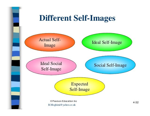 Consumer behavior ch4 personality, self image, and life style moghimi