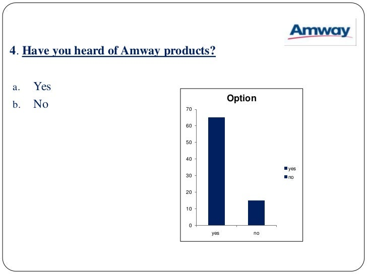 consumer behavior on amway products Amway reviews and complaints money in amway / in malaysia amway every new year product price increasing as member canot consumer contact amway.