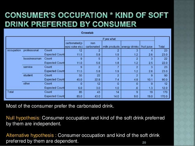 consumer behavior on soft drinks Cases sustaining an ethnic soft drink - paper boat: brand positioning and consumer behavior s ramesh kumar mithun sivagurunathan.