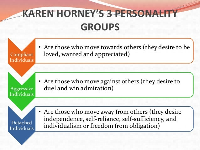 summary of karen horney s theory Summary karen horney revised psychoanalytic theory to emphasize interpersonal factors horney described four basic strategies for resolving neurotic conflict:  horney emphasized the.