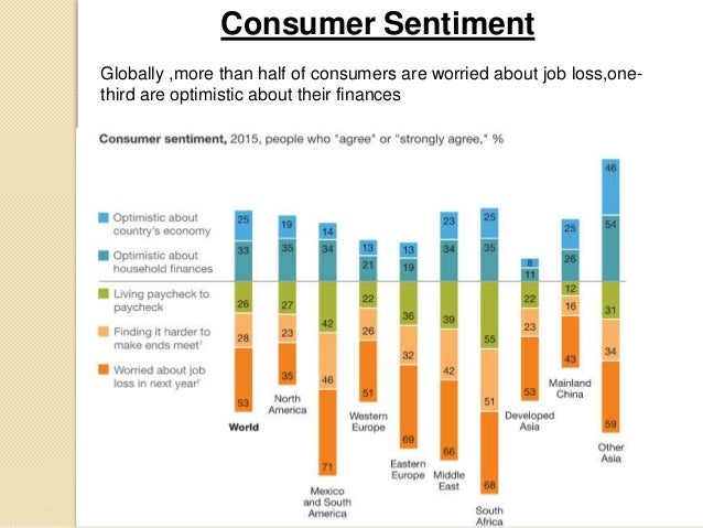 european consumer spending pattern Results from a mintel survey of over 7000 consumers across europe  for most  consumers, there's no real trigger to change spending patterns.
