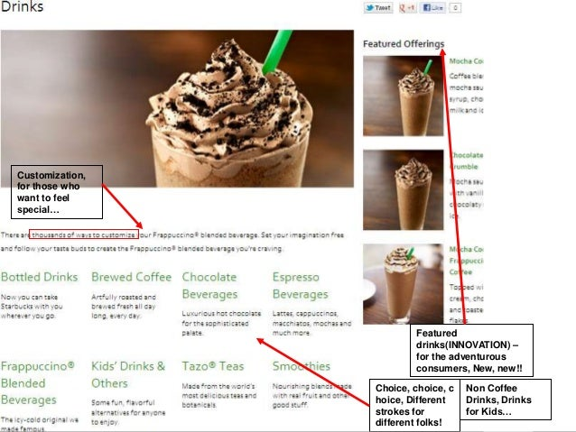 consumer behavior for starbucks coffee Coffee it is as if there is in the case of consumer goods companies, like starbucks (2012) starbucks: a case study examining power and culture via radical.