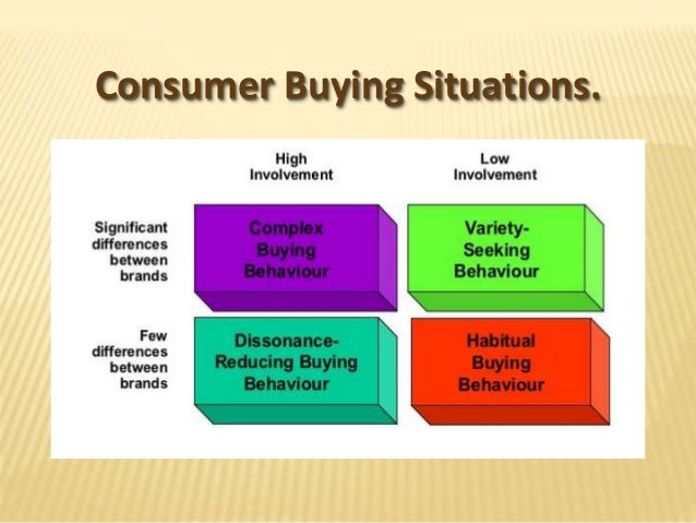 New Study Finds Fresh Insights About Consumer Online Behavior