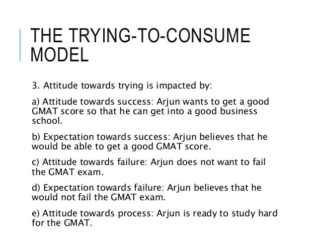 THE TRYING-TO-CONSUME MODEL 3. Attitude towards trying is impacted by: a) Attitude towards success: Arjun wants to get a g...