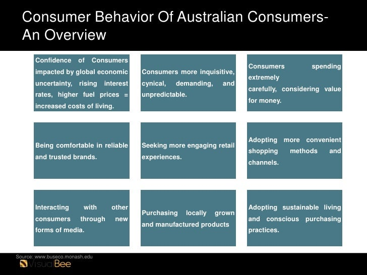 """consumer behavior trends Yes """"trends"""" as you call them, affect our behaviour the smartphones/mobile  apps/social media have already changed not only the way we consume but also ."""