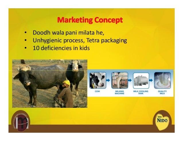 Nido Marketing Strategies