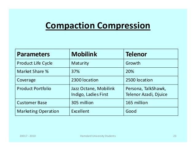 competitive enviroment of mobilink telenor تازہ ترین خبروں، ویڈیوز اور آڈیوز کے لیے بی بی سی اردو پر آئیے۔ بی بی سی اردو دنیا بھر کی خبروں کے حصول کے لیے ایک قابلِ اعتماد ویب سائٹ ہے.