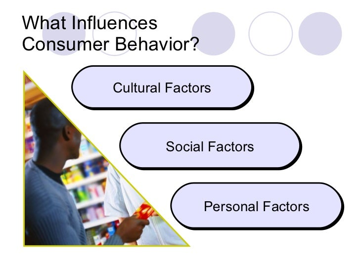 factors that influence the business buying decission Online shopper behavior: influences of online shopping  it is yet to understand what factors influence online shopping decision  even after business hours,.