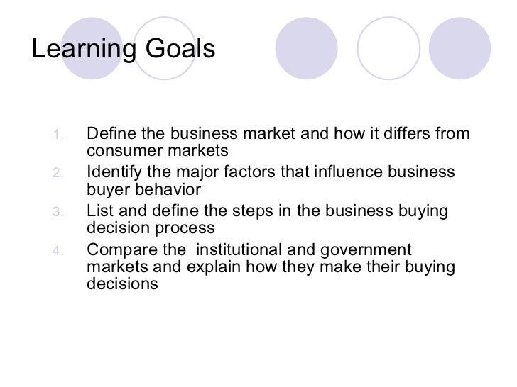 Psychological Factors That Influence Consumer Buying Behavior
