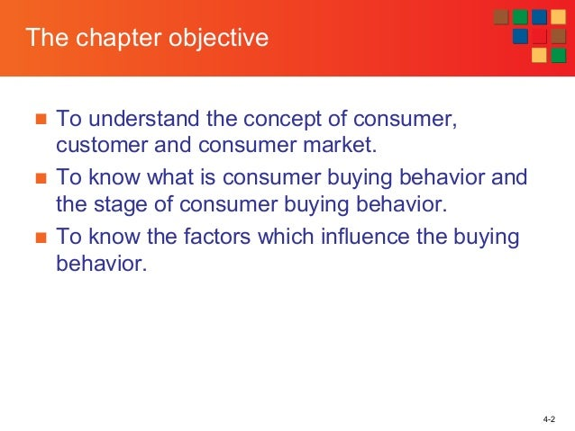 consumer behavior notes ch 1 Consumer behavior due: group member list june 28 (thu) ch 1  2) read  the article and take notes on its major points and ideas.