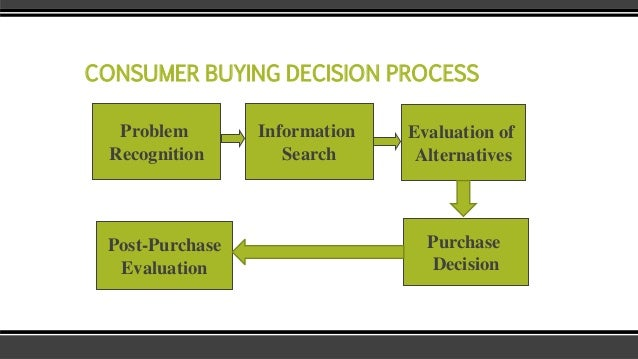 Consumer behaviour towards buying life insurance