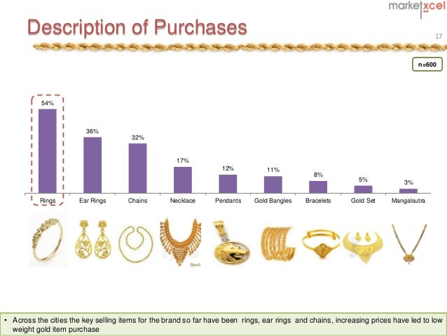 consumer behaviour in jewellery With 44 million hispanics in the usa today, having the ability to reach the hispanic consumer is invaluable to any jewelry retailer, manufacturer or consumer brand in 2005 mvi marketing ltd (mvi) developed the first-ever measurement of the usa hispanic jewelry market.