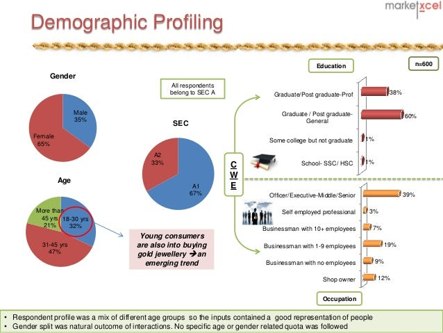 consumer behaviour in jewellery Praxis business school consumer behaviour project – diamond jewellery a report submitted to prof prasenjit.