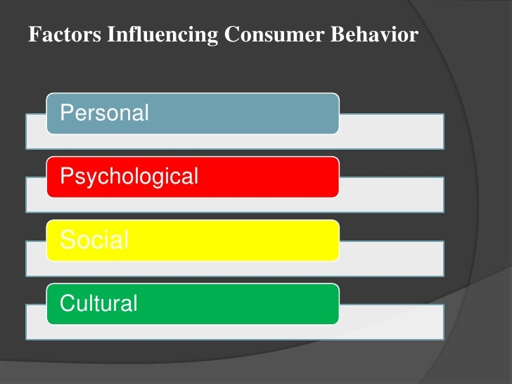Psychological Factors That Influence Consumer Buying Behavior