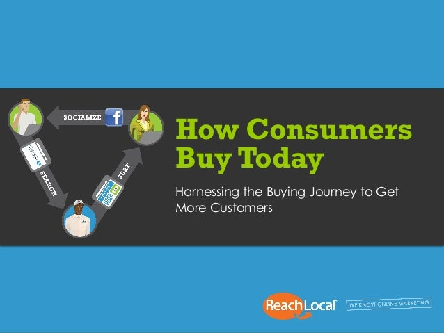 Harnessing the Buying Journey to GetMore CustomersHow ConsumersBuy Today