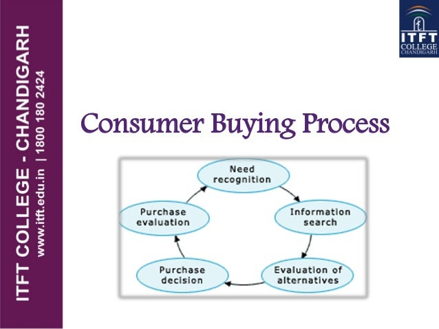 consumer buying behaviour process pdf