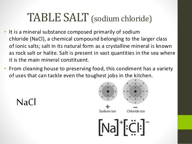 role of chemistry Outline the role of a chemist employed in a named industry or enterprise, identifying the branch of chemistry undertaken by the chemist and explaining a chemical principle that the chemist uses gather, process and present information from secondary sources about the work of practising scientists identifying.