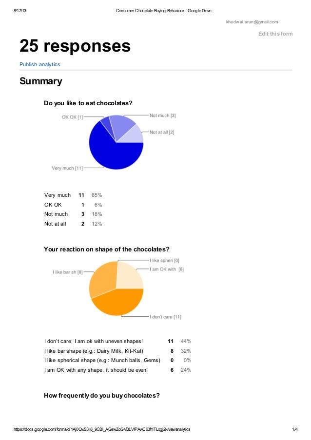 8/17/13 Consumer Chocolate Buying Behaviour - Google Drive https://docs.google.com/forms/d/1Aj0Qw53II8_9CBl_AGswZoGVBLVIPA...