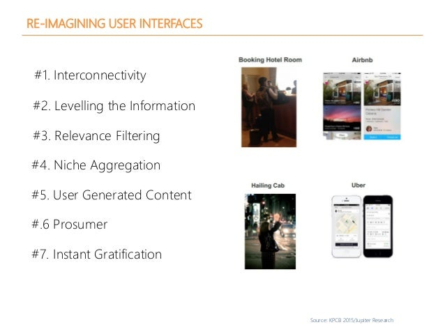 Source: KPCB 2015/Jupiter Research RE-IMAGINING USER INTERFACES #1. Interconnectivity #2. Levelling the Information #3. Re...