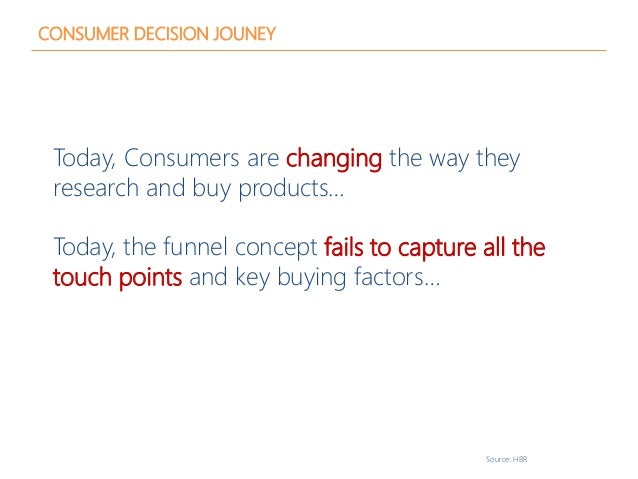 CONSUMER DECISION JOUNEY Today, Consumers are changing the way they research and buy products… Today, the funnel concept f...