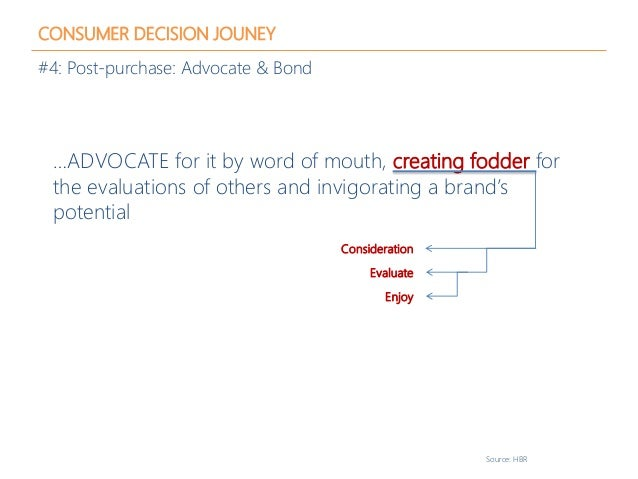 CONSUMER DECISION JOUNEY #4: Post-purchase: Advocate & Bond …ADVOCATE for it by word of mouth, creating fodder for the eva...