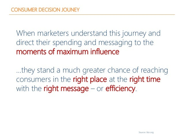 CONSUMER DECISION JOUNEY When marketers understand this journey and direct their spending and messaging to the moments of ...