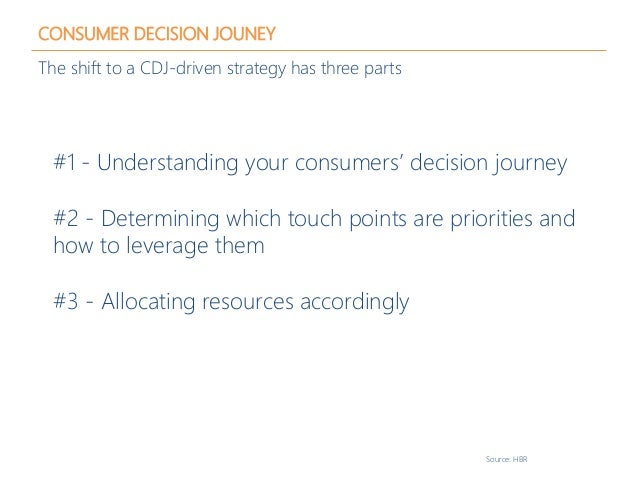 CONSUMER DECISION JOUNEY The shift to a CDJ-driven strategy has three parts #1 - Understanding your consumers' decision jo...