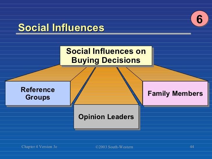 Social Factors Influencing Consumer Behavior