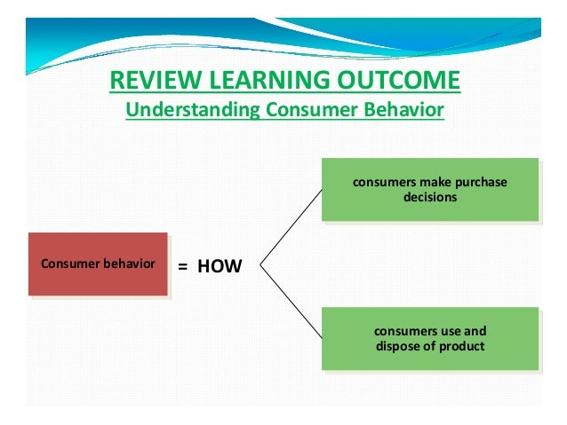 decision making process summary Conference summary, or a summary of work in progress in data-driven decision making process, outcome and satisfaction data, to guide a range of decisions to help improve the success of students and schools achievement test data, in particular, play a promi.