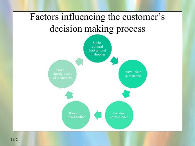 factors which influence the decision making when prescribing Prescribing decision-making can be complex and challenging a number of influences have been identified among medical prescribers but little appears to be known about influences among non-medical prescribers (nmps.