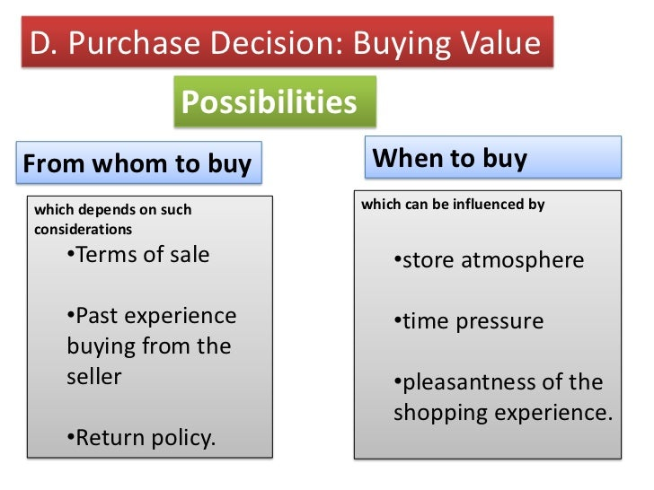 purchase decision making Improve your sales process: 4 factors that influence decision making have already wrestled with this buying decision, have decided to purchase.