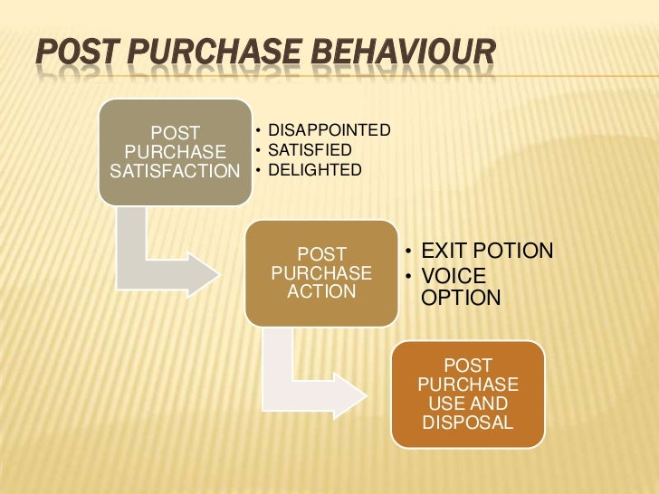 buyer behaviour the consumer decision making process Buyer behaviour: the consumer decision-making process as it relates to replacing a laptop computer  the components of the decision making process 5 conclusion 6.