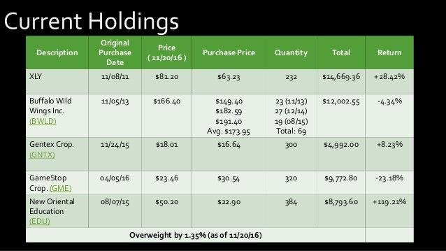 Consumer discretionary stock pitch