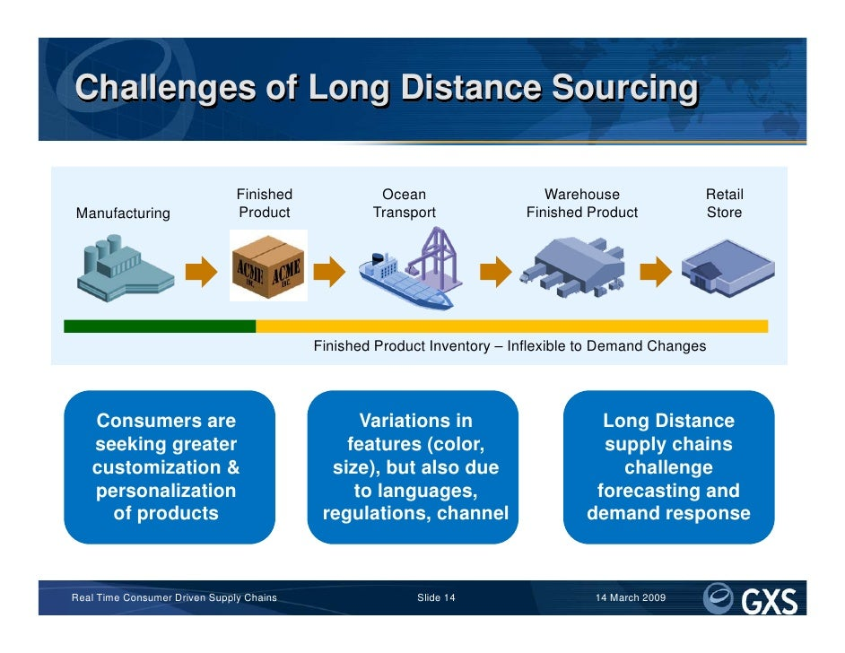 Challenges of Long Distance Sourcing                                 Finished            Ocean                   Warehouse...