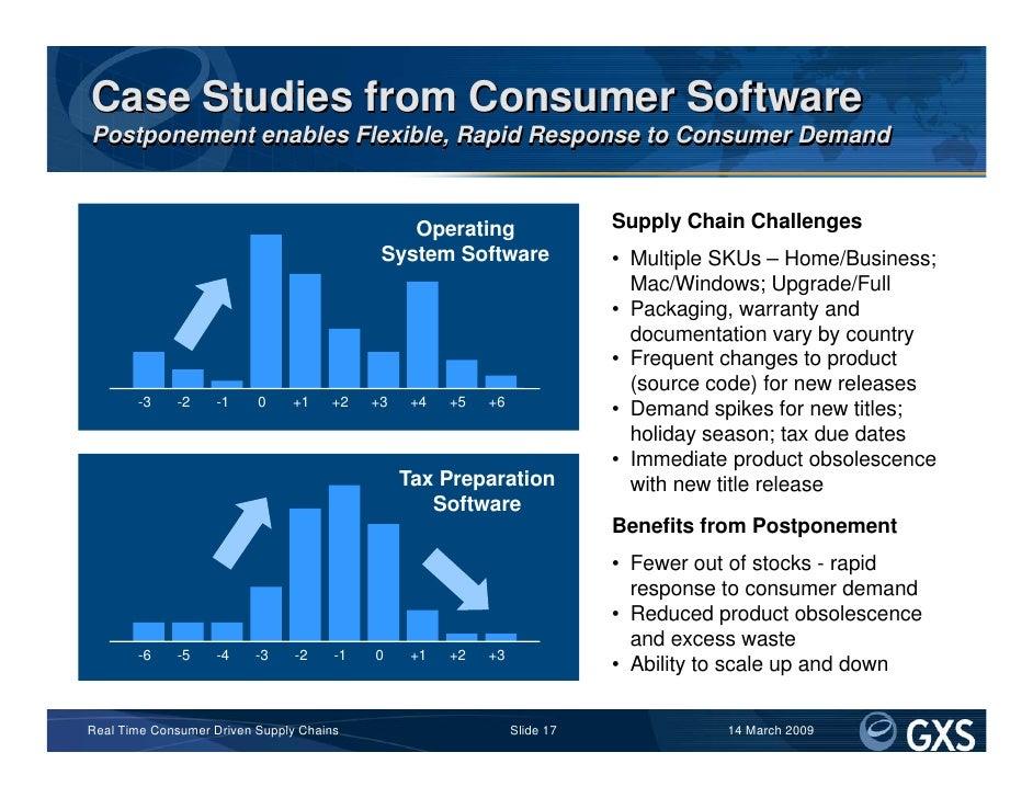 Case Studies from Consumer Software Postponement enables Flexible, Rapid Response to Consumer Demand                      ...
