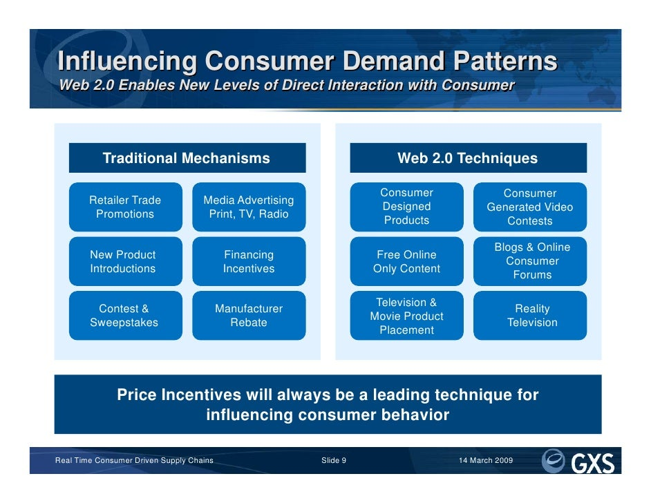 Influencing Consumer Demand Patterns Web 2.0 Enables New Levels of Direct Interaction with Consumer               Traditio...