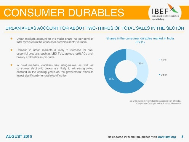 segmentation of the consumer durables industry Segmentation of consumer durables industry: the consumer durables industry  can be broadly classified into 2 segments: consumer electronics and.