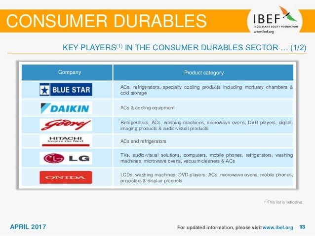 Early festival cheer for consumer durables industry