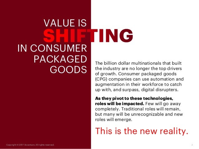 Consumer Goods' Future Workforce Slide 2