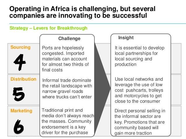 Consumer Goods in Africa and Nigeria
