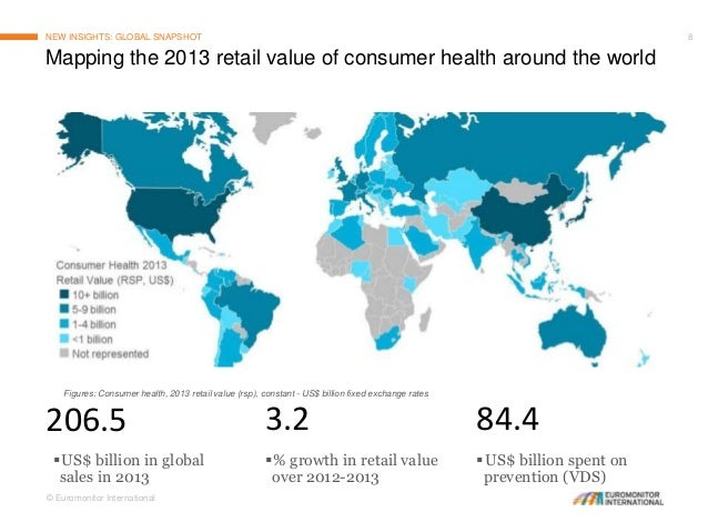 State Of The Consumer Health Industry In 2014