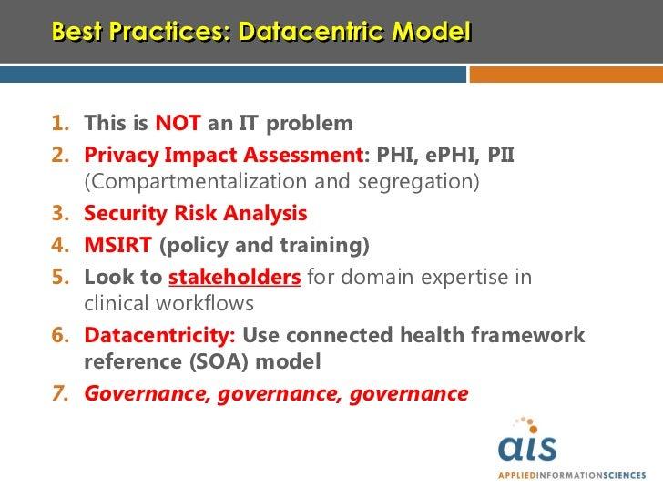 good clinical data management practices pdf