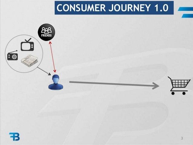 Consumer Journey 3.0 - Kako je mobile promenio sve(t)? Slide 3