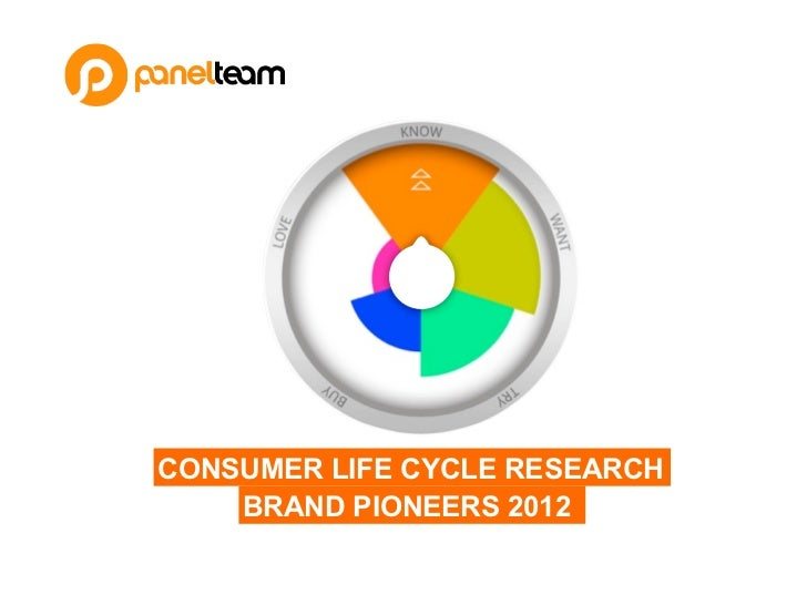 CONSUMER LIFE CYCLE RESEARCH    BRAND PIONEERS 2012