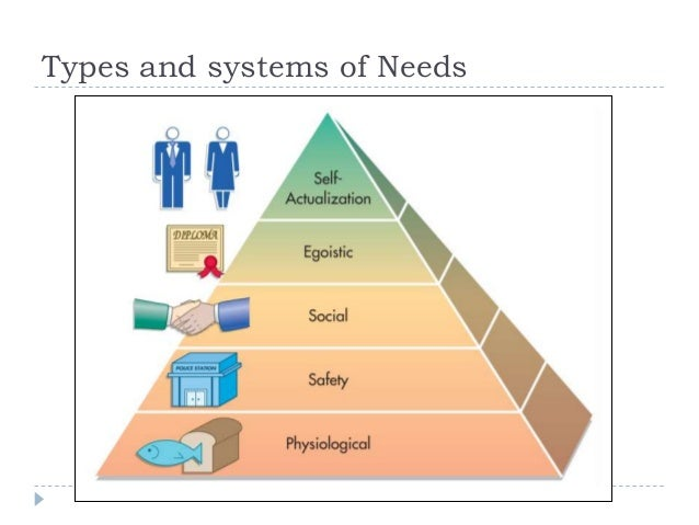 TYPES OF CONSUMER NEEDS EBOOK DOWNLOAD