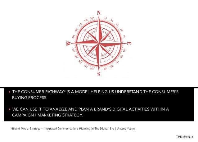 Consumer pathway Slide 2
